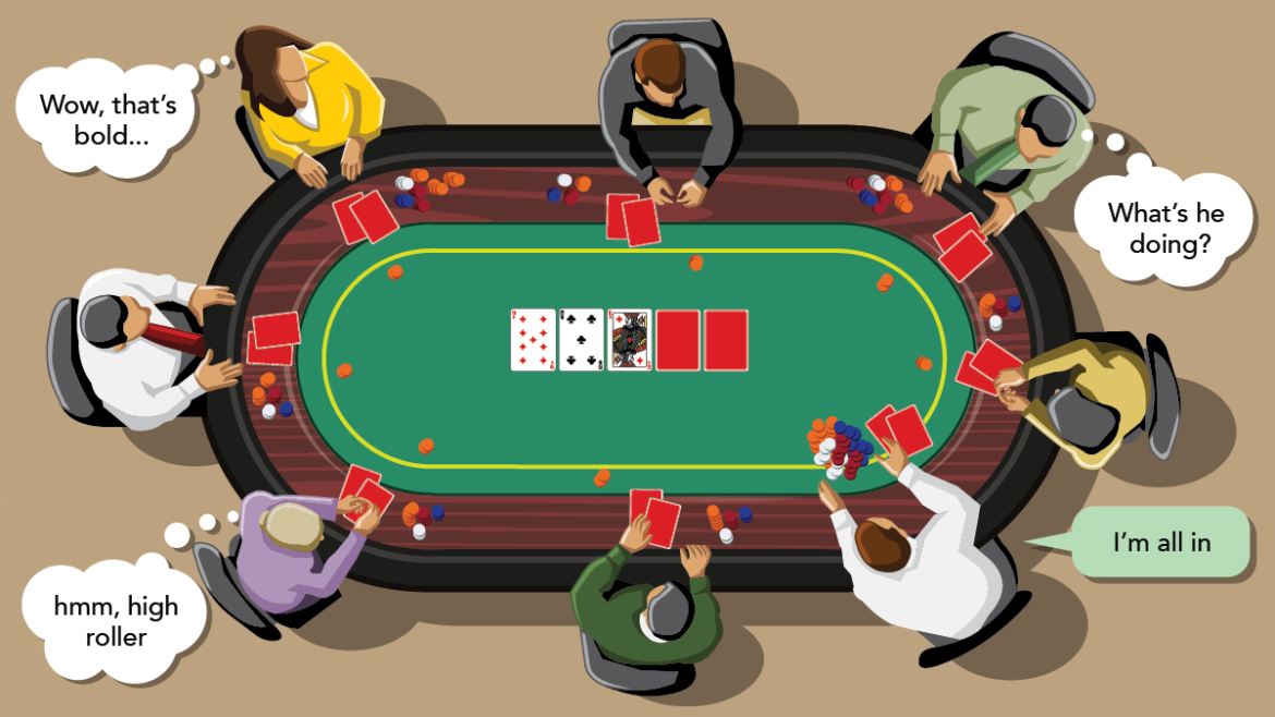 The latest Texas Hold Em poker tips to use in 2020